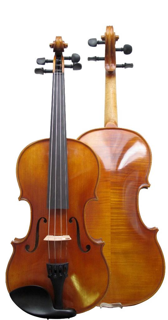 Краткая классификация инструментов «Горонок»